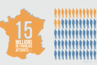 Infographie : Les chiffres clés des maladies chroniques