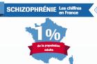 Infographie : les chiffres de la schizophrénie en France