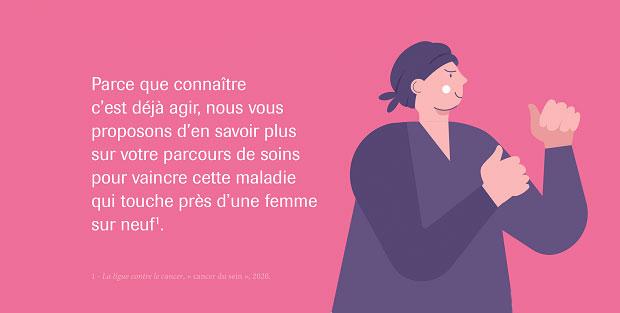 Cancer du sein : Votre parcours de soin étape par étape